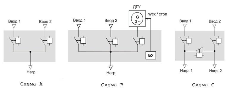 Схема А. Классическая схема с